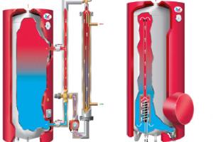 Система рекуперации тепла,Автономное Торговое холодильное оборудование Ahmet Яр, Автономное Холодильное оборудование,холодильное оборудовани